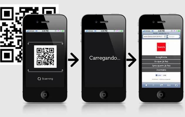 QR Code Dinâmico para vendas online